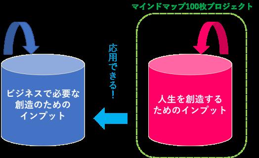 20171009input2.png