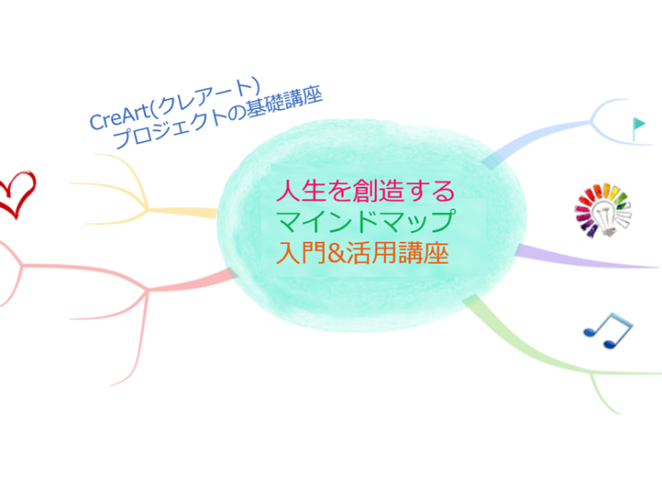 create-your-life-with-mindmap
